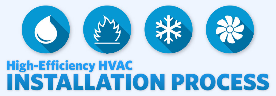 High Efficiency HVAC Installation Process | Kansas City HVAC Company